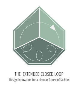 The-EXTENDED-CLOSED-LOOP - Ina Budde - Slow Fashion Blog